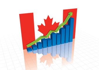 Canadian stocks trading up, economic recovery vector graph