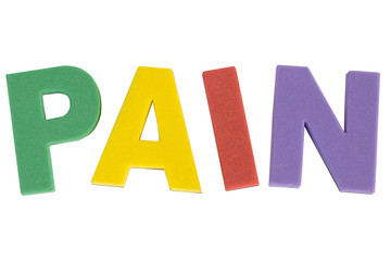word pain