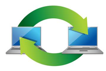 Laptop exchange