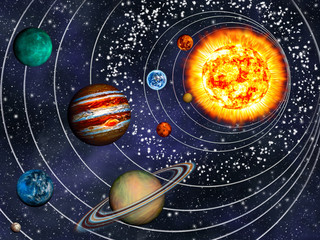 3D Solar System: 9 planets in their orbits