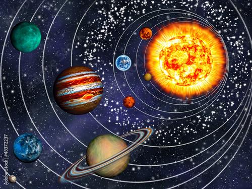 fototapeta na ścianę 3D Solar System: 9 planet w ich orbitach