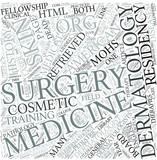 Dermatology Disciplines Concept poster