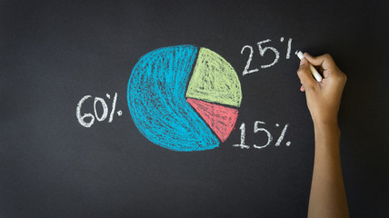Marketshare Business Graph