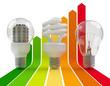 canvas print picture - Licht, Strom, Energieeffizienz