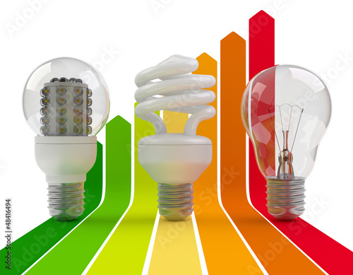 Licht, Strom, Energieeffizienz