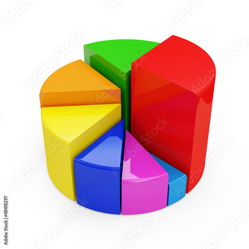 Colorful Pie Chart isolated on white background