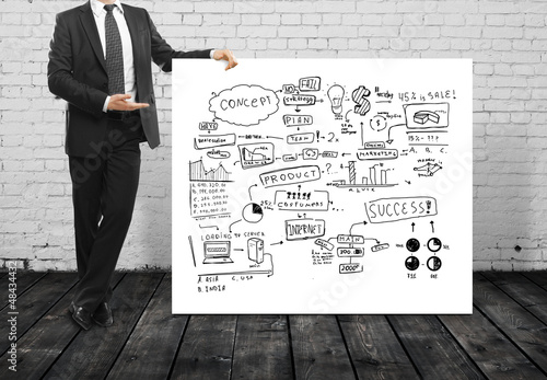 poster with business plan