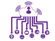 CLOUD COMPUTING 3 PURPLE