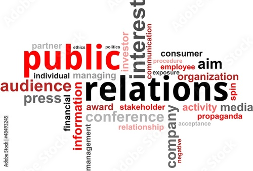 word cloud - public relations