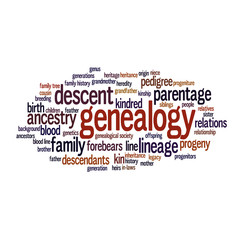 Genealogy and family history research word cloud