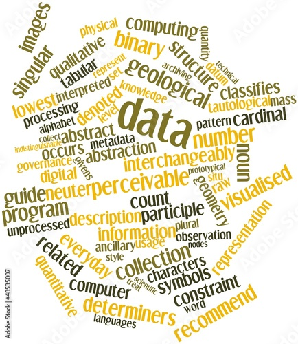 Word cloud for Data
