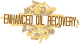 Word cloud for Enhanced oil recovery poster