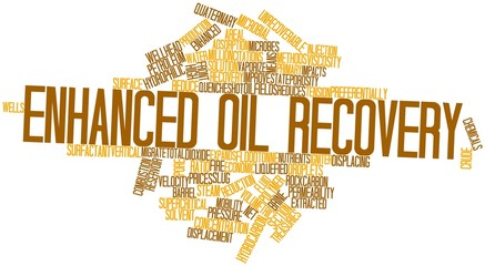 Word cloud for Enhanced oil recovery
