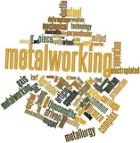 Word cloud for Metalworking poster