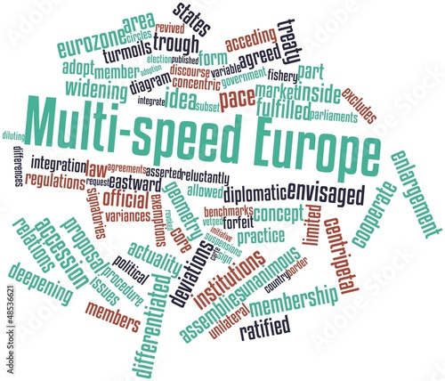 Word cloud for Multi-speed Europe