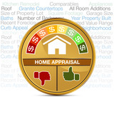Home Appraisal poster