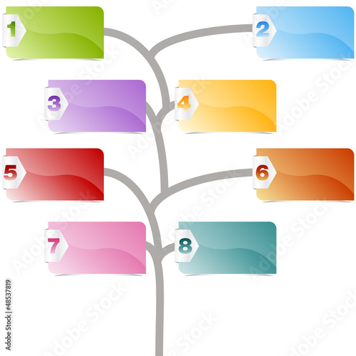 Option Tree