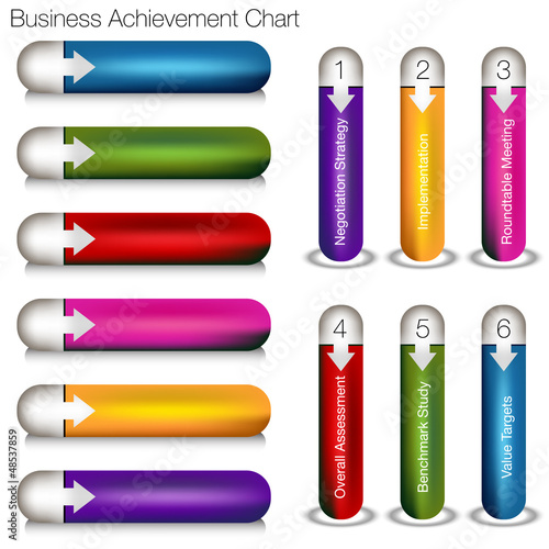 Business Achievement Chart