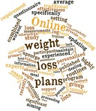 Word cloud for Online weight loss plans