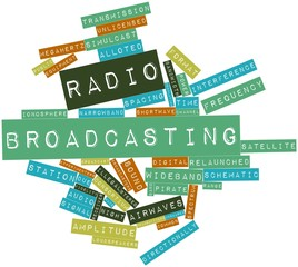 Word cloud for Radio broadcasting