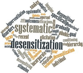 Word cloud for Systematic desensitization