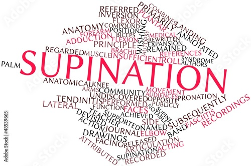 Word cloud for Supination
