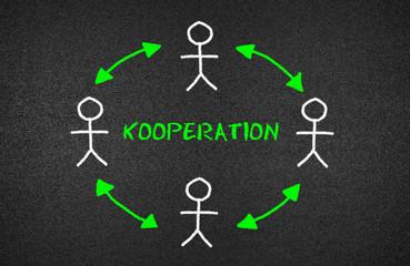 Kooperation - cooperation