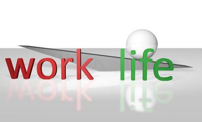 Vernachlässigung von Arbeit