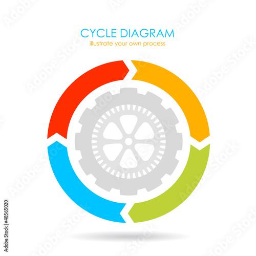 Vector radial diagram
