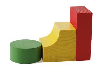 wooden blocks constriction