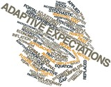Word cloud for Adaptive expectations