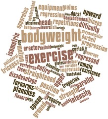 Word cloud for Bodyweight exercise