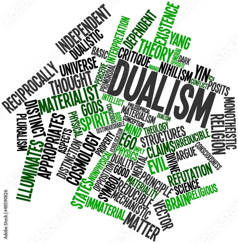 Word cloud for Dualism