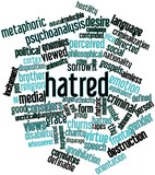 Word cloud for Hatred