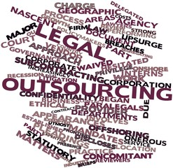 Word cloud for Legal outsourcing