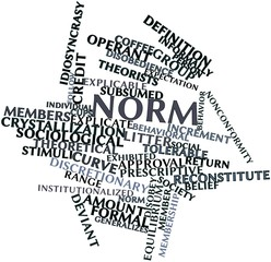 Word cloud for Norm