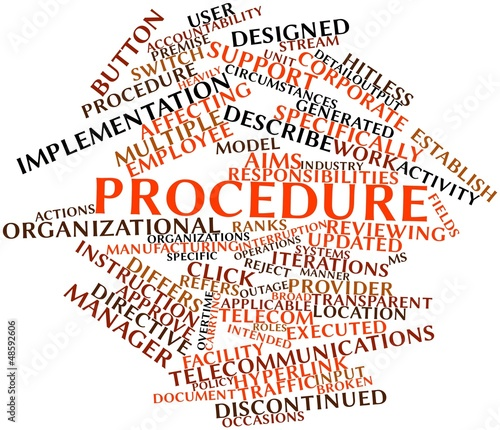 Word cloud for Procedure