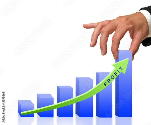 Chart of profit
