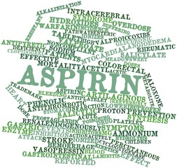 Word cloud for Aspirin