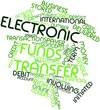 Word cloud for Electronic funds transfer