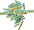 Word cloud for Inbound marketing