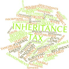 Word cloud for Inheritance tax