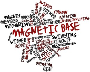 Word cloud for Magnetic base