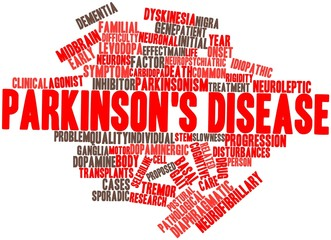 Word cloud for Parkinson's disease