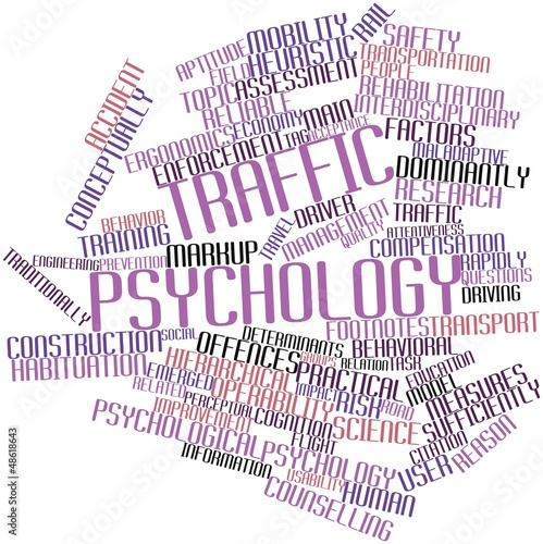 Word cloud for Traffic psychology