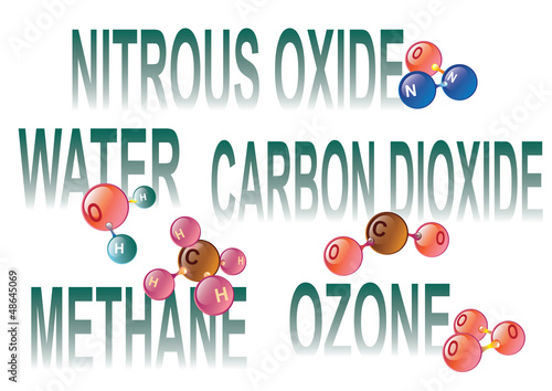 Greenhouse gas molecules