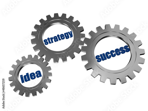 idea, strategy, success in silver grey gearwheels