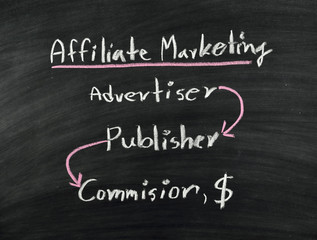 affiliate marketing on blackboard