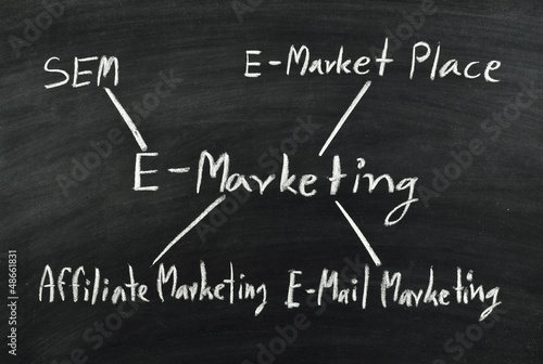 business e marketing written on blackboard