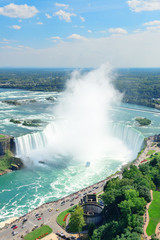 Horseshoe Falls aerial view